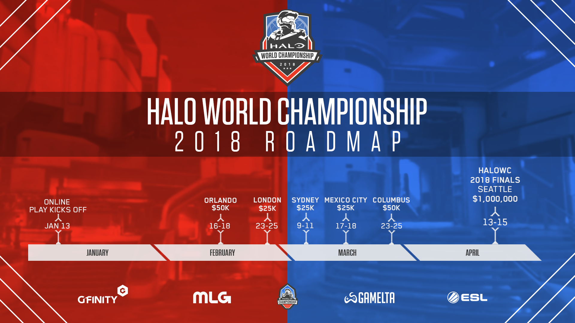 Halo World Championship 2018 Road Map