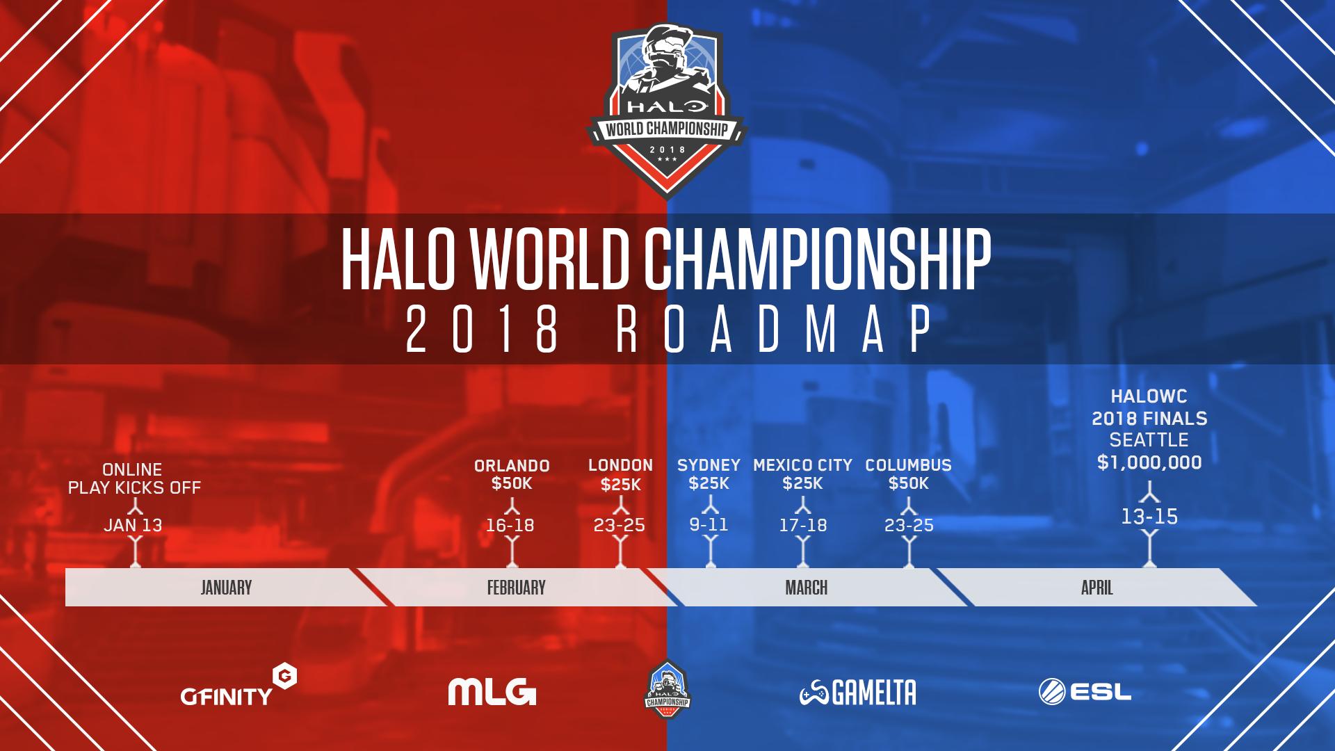 Halo World Championship 2018 Road Map